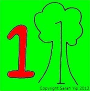 Sarah Yip Lifepath 1 Numerology
