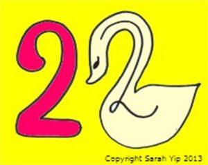 Sarah Yip Lifepath 2 Numerology